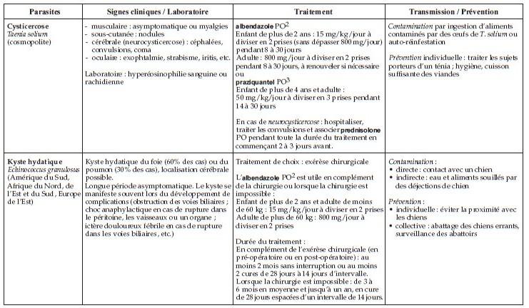 Cestodoses (larves)
