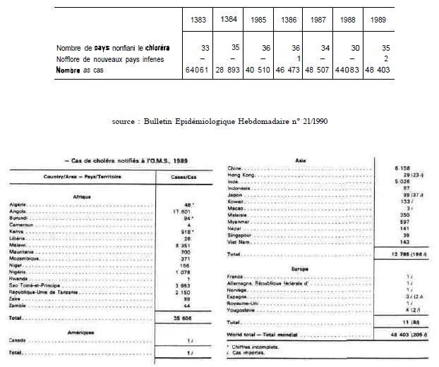 Table II - Global status of cholera, 1983-1989