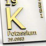 Serum Potassium