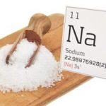 Natremia