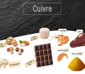 Activity of the most studied minerals in Nutritherapy - Copper