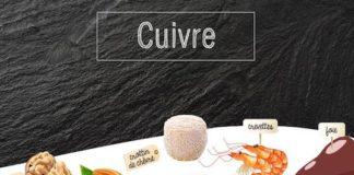 Activité des minéraux les plus étudiés en Nutrithérapie - Cuivre